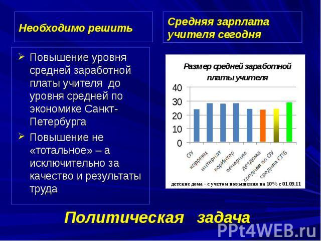 Необходимо решитьПовышение уровня средней заработной платы учителя до уровня средней по экономике Санкт-Петербурга Повышение не «тотальное» – а исключительно за качество и результаты трудаСредняя зарплата учителя сегодняПолитическая задача