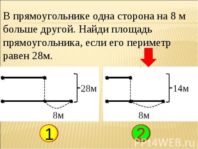 В прямоугольнике одна сторона на 8 м больше другой. Найди площадь прямоугольника, если его периметр равен 28м.
