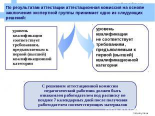 По результатам аттестации аттестационная комиссия на основе заключения экспертно