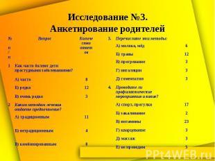 Исследование №3.Анкетирование родителей