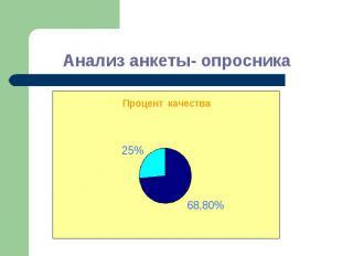 Анализ анкеты- опросника