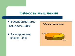 Гибкость мышления В эксперименталь-ном классе- 60%В контрольном классе- 35%
