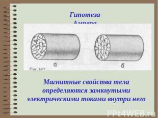 Гипотеза Ампера Магнитные свойства тела определяются замкнутыми электрическими т