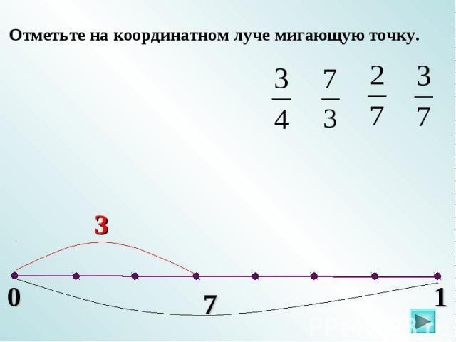 Отметьте на координатном луче мигающую точку.