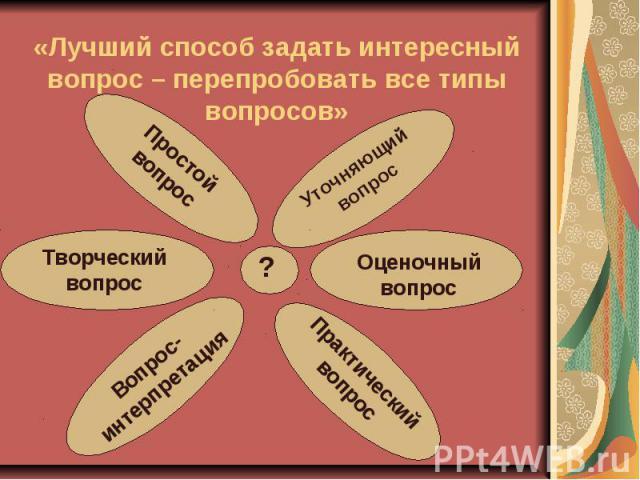 «Лучший способ задать интересный вопрос – перепробовать все типы вопросов»