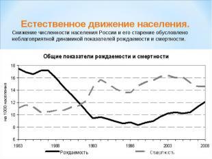 Естественное движение населения.Снижение численности населения России и его стар