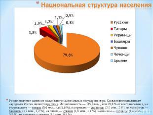 Национальная структура населенияРоссия является одним из самых многонациональных