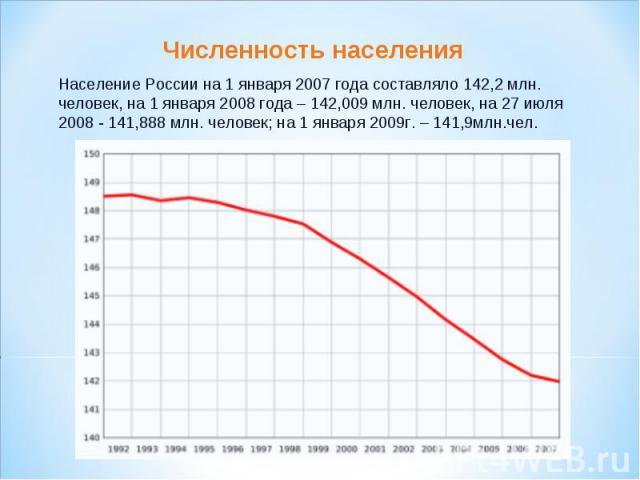 Численность населения Население России на 1 января 2007 года составляло 142,2 млн. человек, на 1 января 2008 года – 142,009 млн. человек, на 27 июля 2008 - 141,888 млн. человек; на 1 января 2009г. – 141,9млн.чел.