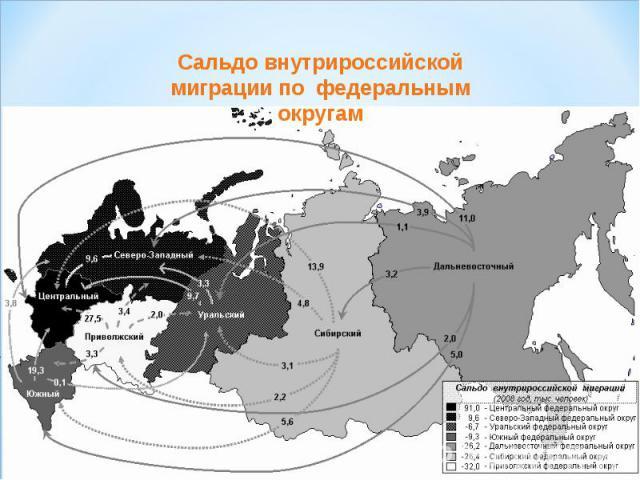 Сальдо внутрироссийской миграции по федеральным округам