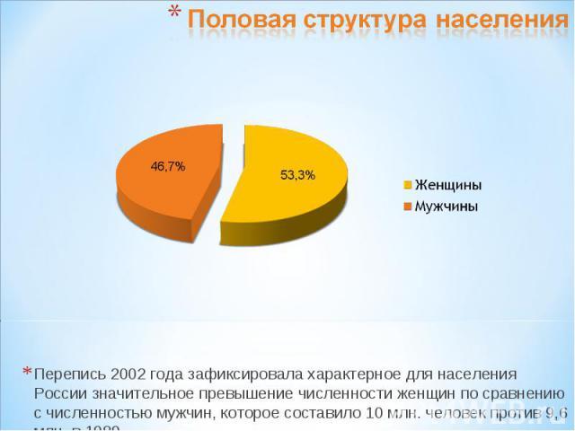 Половая структура населенияПерепись 2002 года зафиксировала характерное для населения России значительное превышение численности женщин по сравнению с численностью мужчин, которое составило 10 млн. человек против 9,6 млн. в 1989.