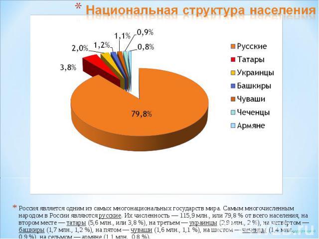 Национальная структура населенияРоссия является одним из самых многонациональных государств мира. Самым многочисленным народом в России являются русские. Их численность — 115,9 млн., или 79,8% от всего населения, на втором месте — татары (5,6 млн.,…
