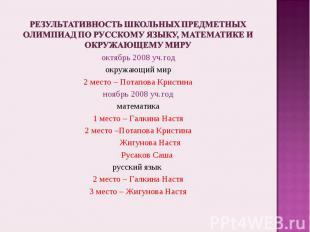 Результативность школьных предметных олимпиад по русскому языку, математике и ок