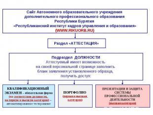 Сайт Автономного образовательного учреждения дополнительного профессионального о