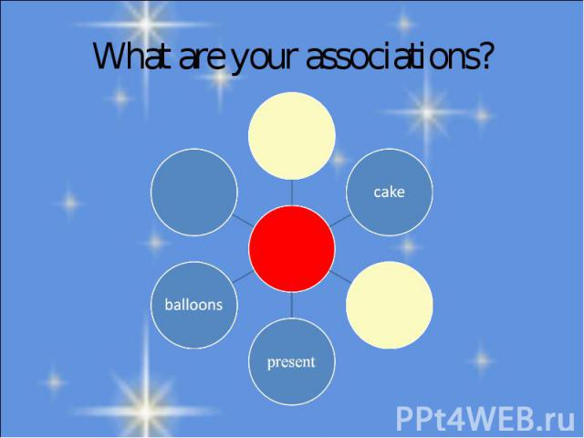 What are your associations?