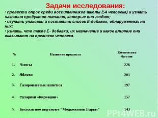 Задачи исследования: провести опрос среди воспитанников школы (54 человека) и уз
