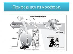 Природная атмосфера