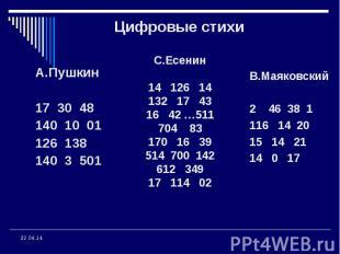Цифровые стихиА.Пушкин17 30 48140 10 01126 138140 3 501С.Есенин14 126 14132 1