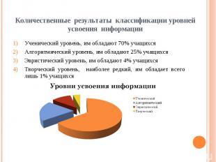 Количественные результаты классификации уровней усвоения информацииУченический у