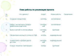 План работы по реализации проекта