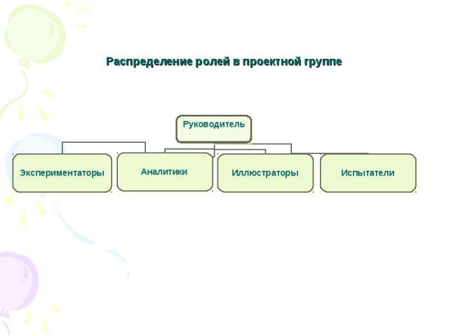 Распределение ролей в проектной группе