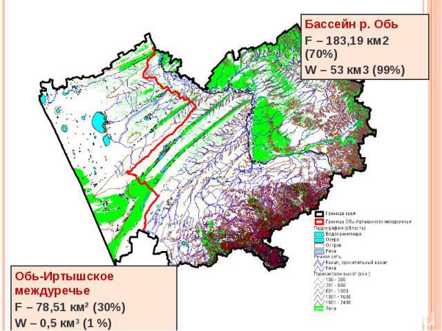 Бассейн р. ОбьF – 183,19 км2 (70%)W – 53 км3 (99%)Обь-Иртышское междуречьеF – 78,51 км2 (30%)W – 0,5 км3 (1 %)