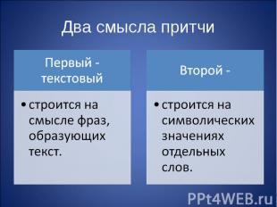 Два смысла притчи строится на смысле фраз, образующих текст. строится на символи