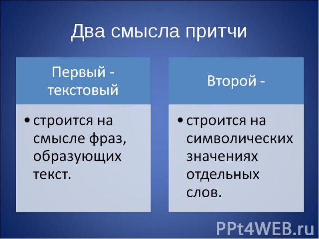 Два смысла притчи строится на смысле фраз, образующих текст. строится на символических значениях отдельных слов.