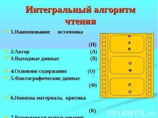 Интегральный алгоритм чтения1.Наименование источника (Н)2.Автор (А)3.Выходные да