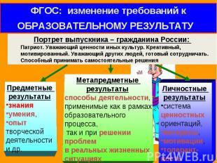 ФГОС: изменение требований к ОБРАЗОВАТЕЛЬНОМУ РЕЗУЛЬТАТУ Портрет выпускника – гр