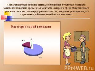 Неблагоприятные семейно-бытовые отношения, отсутствие контроля за поведением дет