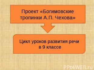 Проект «Богимовские тропинки А.П. Чехова» Цикл уроков развития речи в 9 классе
