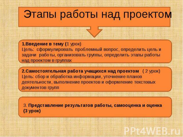 Этапы работы над проектом1.Введение в тему (1 урок)Цель: сформулировать проблемный вопрос, определить цель и задачи работы, организовать группы, определить этапы работы над проектом в группах2.Самостоятельная работа учащихся над проектом ( 2 урок)Це…