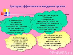 Критерии эффективности внедрения проектаСовместный поиск методических, педагогич