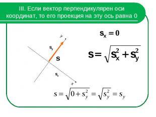 III. Если вектор перпендикулярен оси координат, то его проекция на эту ось равна