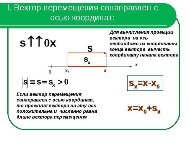 I. Вектор перемещения сонаправлен с осью координат:Для вычисления проекции вектора на ось необходимо из координаты конца вектора вычесть координату начала вектора Если вектор перемещения сонаправлен с осью координат, то проекция вектора на эту ось п…
