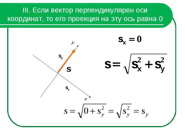 III. Если вектор перпендикулярен оси координат, то его проекция на эту ось равна 0