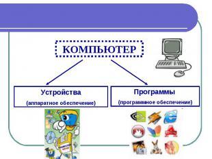 КОМПЬЮТЕР Устройства (аппаратное обеспечение) Программы (программное обеспечение