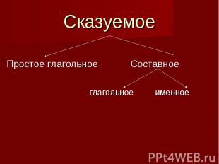 Сказуемое Простое глагольное Составное глагольное именное