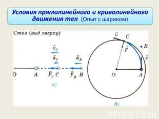 Условия прямолинейного и криволинейного движения тел (Опыт с шариком)