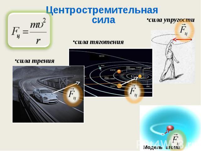 Центростремительная сила