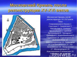 Московский Кремль после реконструкции XV-XVI веков Московский Кремль после рекон