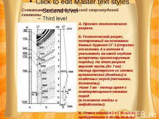 Схематический разрез Кольской сверхглубокой скважины  А. Прогноз геологического