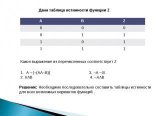 Дана таблица истинности функции Z Какое выражение из перечисленных соответствует