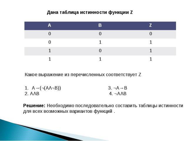 Дана таблица истинности функции Z Какое выражение из перечисленных соответствует Z Решение: Необходимо последовательно составить таблицы истинности для всех возможных вариантов функций .