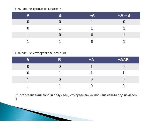 Вычисление третьего выражения Вычисление четвертого выражения Из сопоставления таблиц получаем, что правильный вариант ответа под номером 3