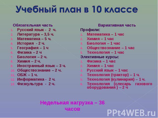 Учебный план в 10 классе Обязательная часть Русский язык - 2 ч. Литература – 3,5 ч. Математика – 5 ч. История - 2 ч. География – 1 ч Физика – 2 ч Биология – 2 ч. Химия – 2 ч. Иностранный язык – 3 ч. Обществознание – 2 ч. ОБЖ – 1 ч. Информатика - 2 ч…