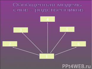 Обобщенная модель слов - родственников.