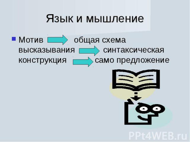 Язык и мышлениеМотив общая схема высказывания синтаксическая конструкция само предложение