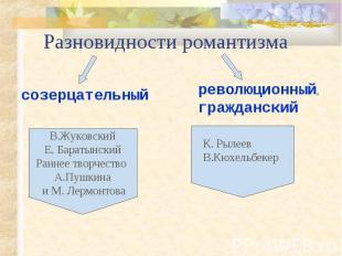 Разновидности романтизма созерцательный В.Жуковский Е. Баратынский Раннее творче
