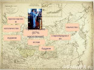 Православие (87% населения)